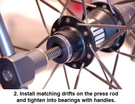 Press 1 in Use - Bicycle Parts Direct